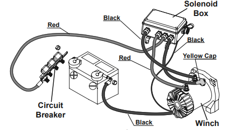 Badland Winch Wiring Diagram - Grinder Pump Wiring Diagram for Wiring  Diagram Schematics | Winch Wiring Diagram With Circuit Breaker |  | Wiring Diagram Schematics