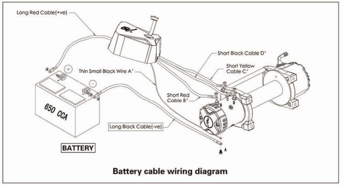 Harbor Freight Winch Wiring Diagram from winchreview.com