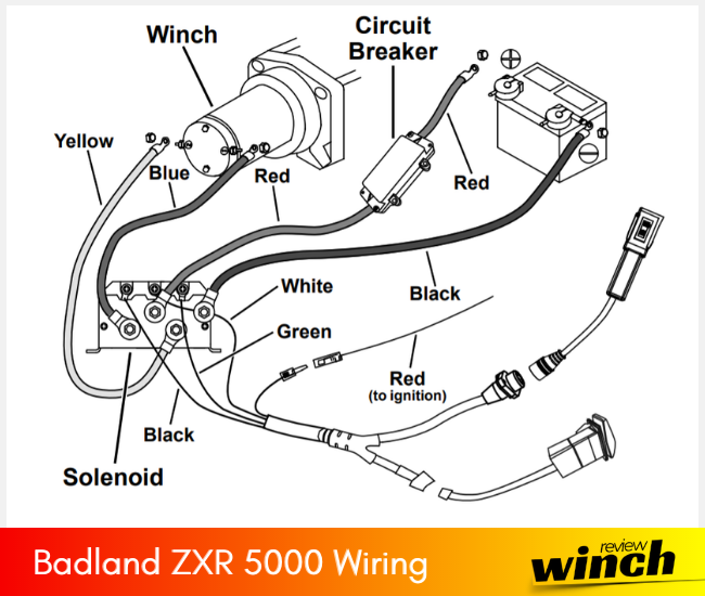 Badland Winches Parts Wiring Diagram (For All Models) | Winch Wiring Diagram With Circuit Breaker |  | WinchReview.com