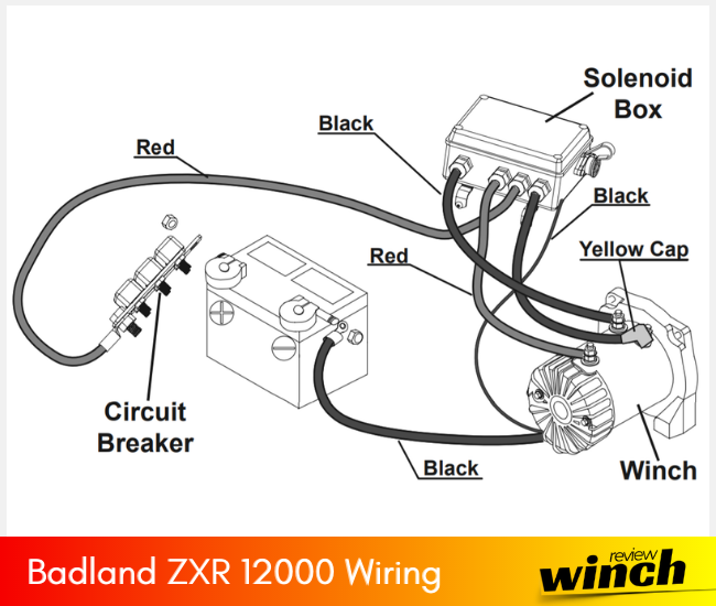 Badland Winches Parts Wiring Diagram (For All Models) | Winch Wire Diagram |  | WinchReview.com